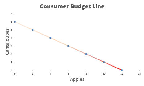 apple inc labor supply and demand