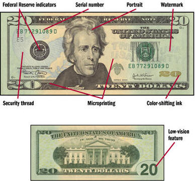 a comparison of representative currency and fiat currency Learn the main differences between fiat money and representative money differences include actual physical currency and government backing.