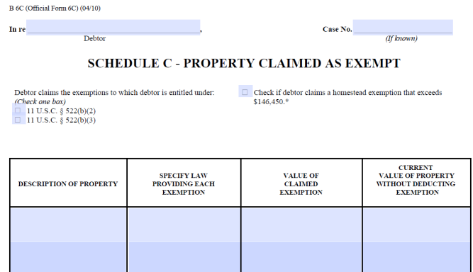 Claiming Exemptions Using Schedule C Property Claimed as Exempt – Schedule C Form