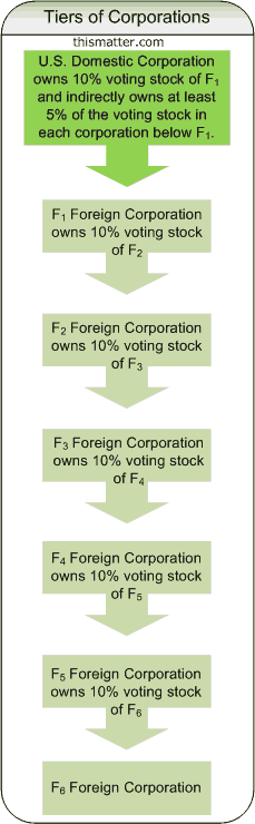 Forex tax reporting